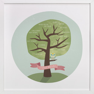 Remember Who You Are Family Tree Custom Art Print