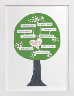 Paper Tree Carving Family Tree Custom Art Print