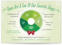 Favorite Things Wreath