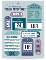 Year in Adventures