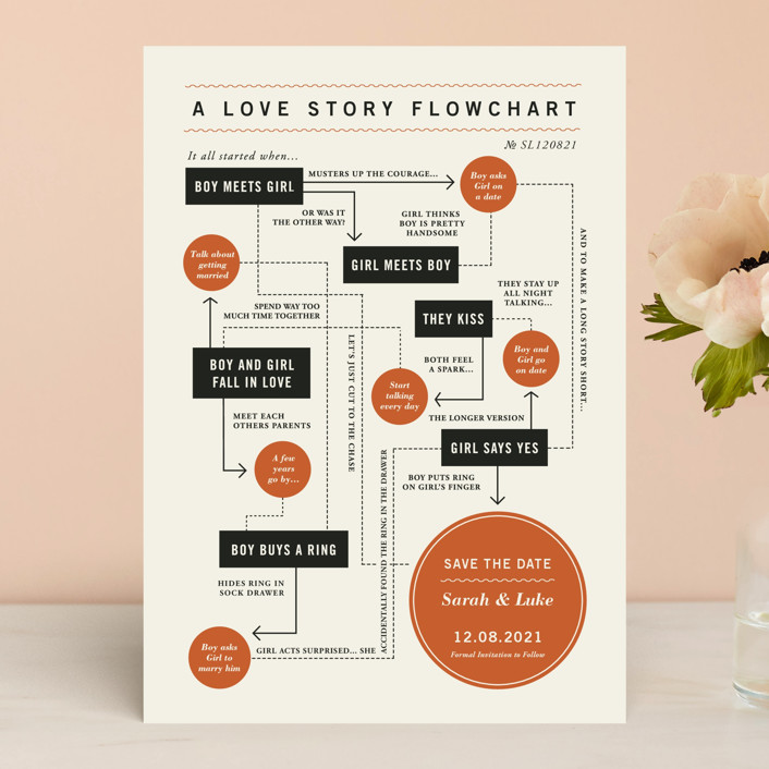 """""""Flowchart"""" - Whimsical & Funny, Modern Save The Date Cards in Pumpkin by Paper and Parcel."""