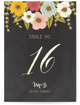 Plentiful Blossoms Wedding Table Numbers