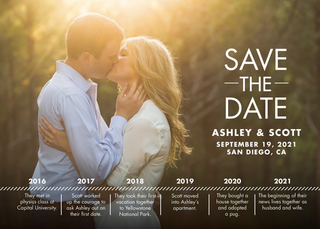 Our Timeline Save The Date Cards By Andi Pahl